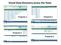 S6 Visual Pattern - Team Sales Slide SL Property